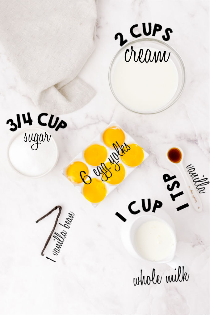 An overhead picture of all of the ingredients needed to make frozen custard.