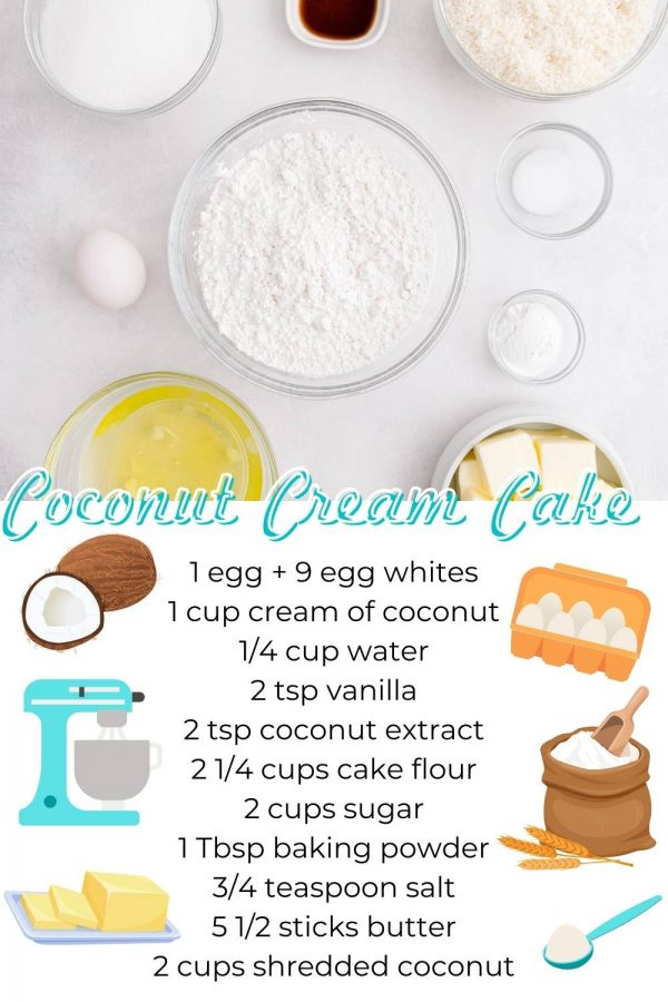 All of the ingredients needed to make this Coconut Cream Cake recipe.