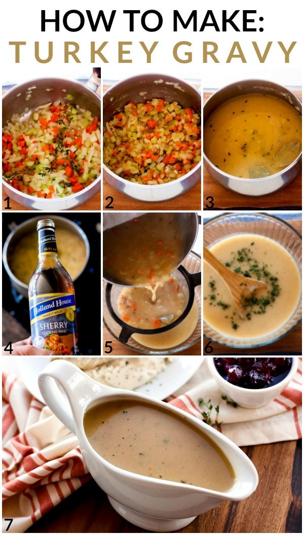 Turkey Gravy Food Folks And Fun