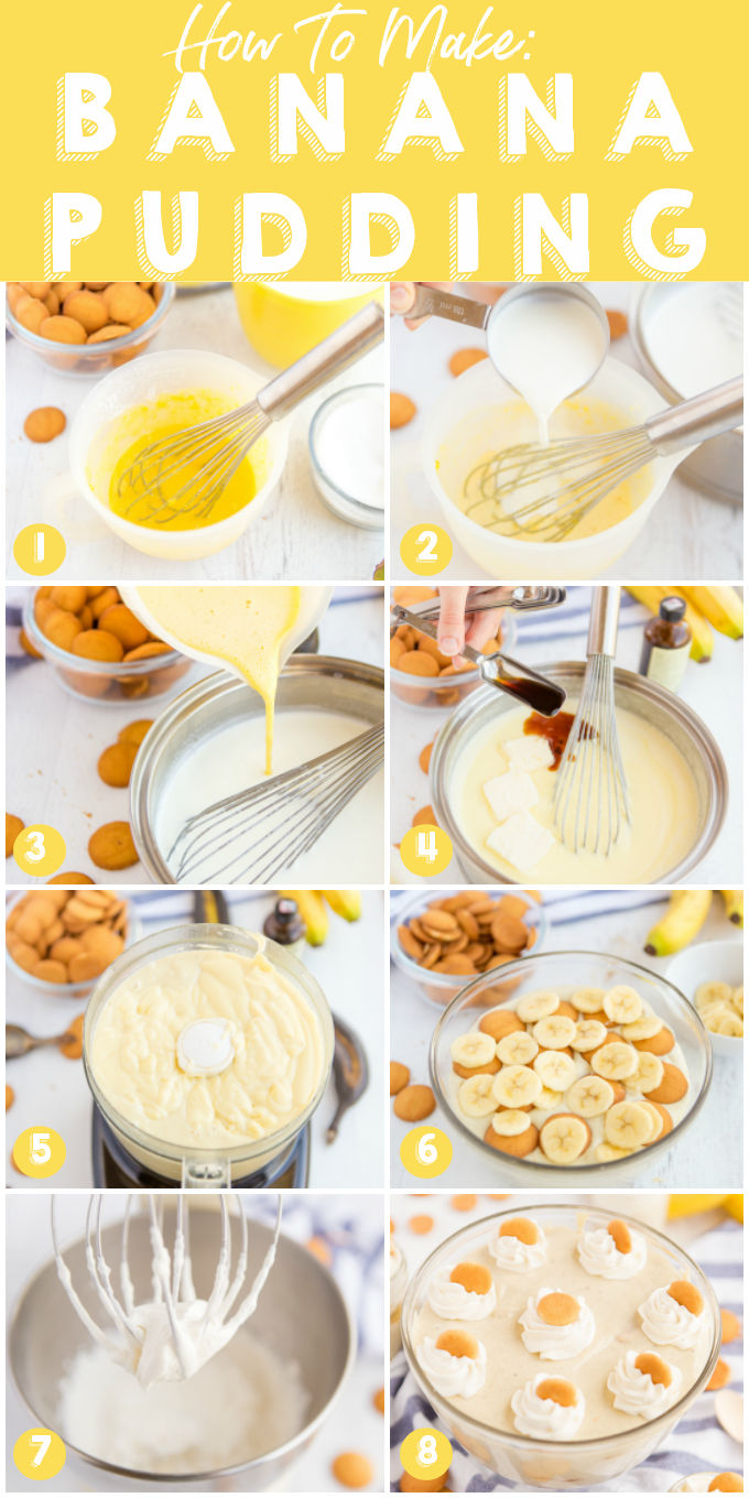 This Homemade Banana Pudding is full of banana flavor just like it should be! Come and check out the secret to a fruity, homemade banana pudding recipe that will transcend you back to your childhood! via @foodfolksandfun